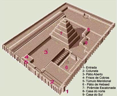 passeio pirâmides
